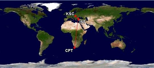 KSC-CPT