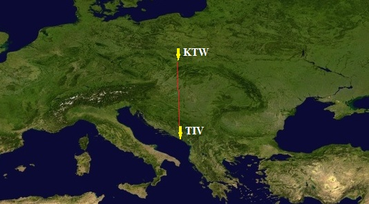 KTW-TIV